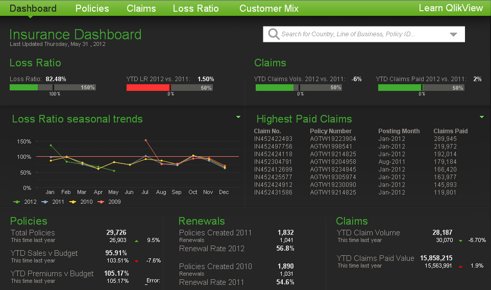 insurance-demo-qlikview-mobile-1